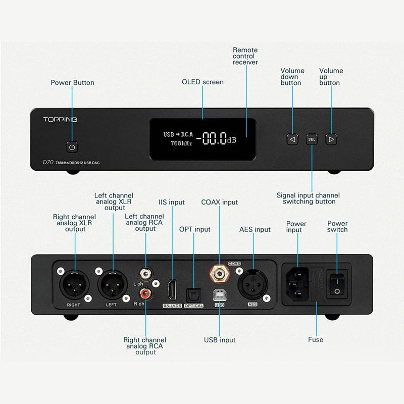 TOPPING D70 AK4497*2 DAC AK4118 DSD512 Native 32Bit/768kHz Hi-Res audio